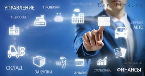 Структура управления компании Ванна СПб